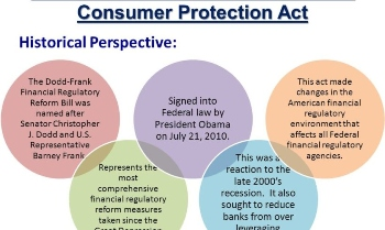 The Dodd-Frank Wall Street Reform & Consumer Protection Act Pt 1.